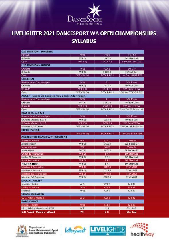 LiveLighter 2021 DanceSport WA Open Championships